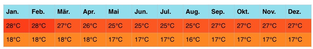 afrika-klima-1