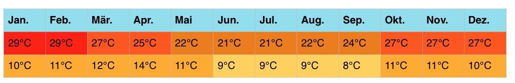 afrika-klima-2