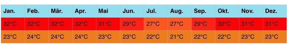 afrika-klima-4-4