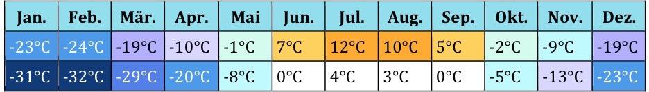 Akrtis Klima (2)