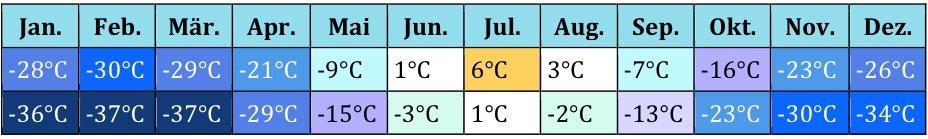 Akrtis Klima (3)