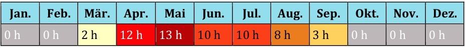 Akrtis Klima (4)
