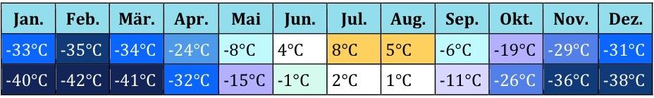 Akrtis Klima (6)