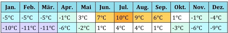 Akrtis Klima (8)