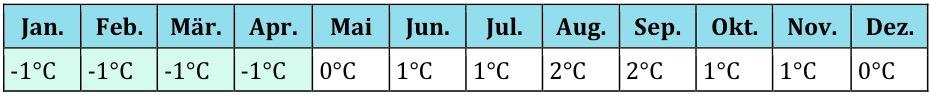 Akrtis Klima (9)