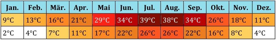 Naher Osten Klima 2 (5)