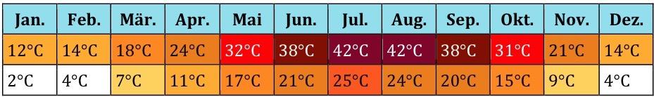 Naher Osten Klima 2 (7)